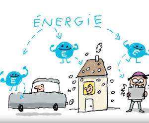 Pour en savoir plus sur les énergies renouvelables